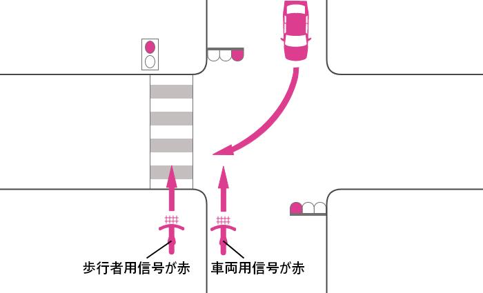 自転車と車のいずれの信号も赤の交差点を横断する自転車と対向右折車の事故