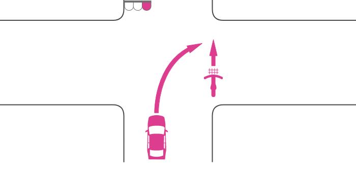 自転車が赤信号で交差点を横断し、その後方の道路から赤信号で右折した車の事故