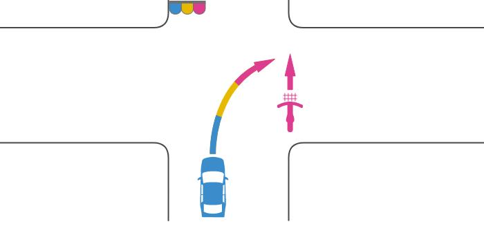 交差点を横断する自転車の信号が赤、その後方の道路から右折した車の信号が交差点に入った時が青または黄、右折した時が赤の事故