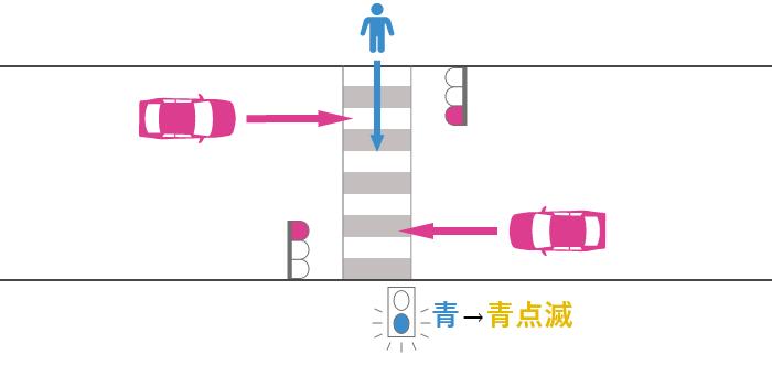 横断歩道の途中で信号が青から青点滅に変化した歩行者と赤信号で直進する車の事故