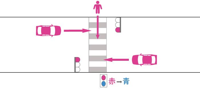横断歩道の途中で信号が赤から青に変化した歩行者と赤信号で直進する車の事故