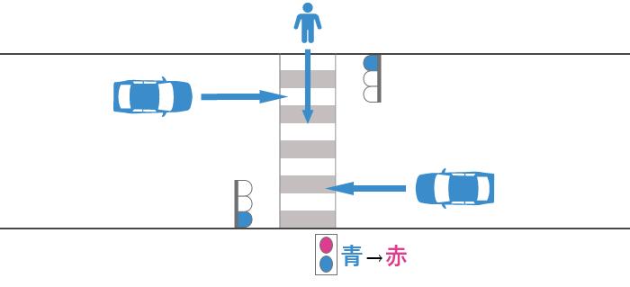 横断歩道の途中で信号が青から赤に変化した歩行者と青信号で直進する車の事故
