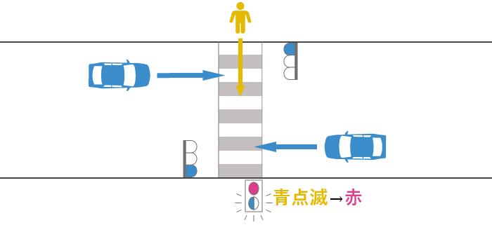 横断歩道の途中で信号が青点滅から赤に変化した歩行者と青信号で直進する車の事故
