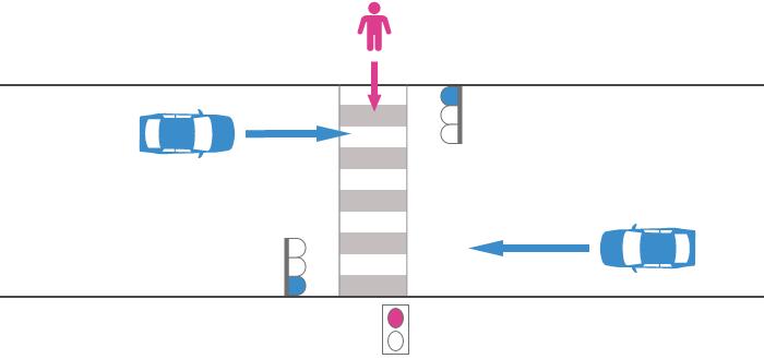 赤信号を無視して横断歩道を渡る歩行者と青信号で直進する車の事故