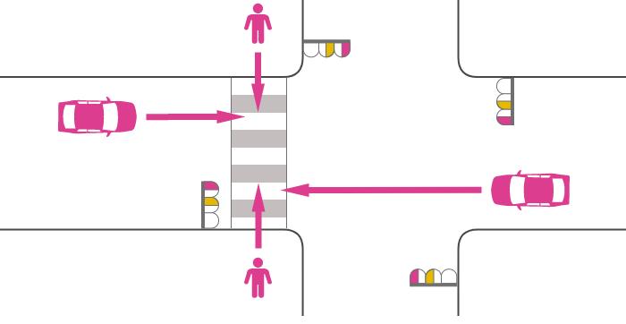 ともに赤点滅または黄点滅信号の歩行者と直進車の横断歩道上の事故